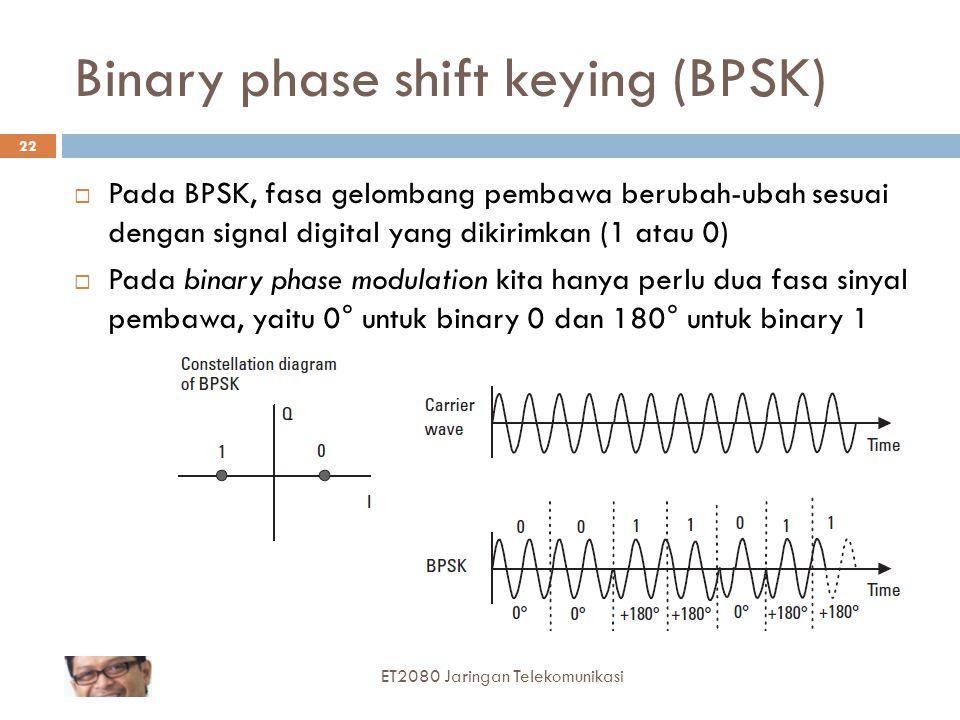 Binary phase shift keying (BPSK)  Pada BPSK, fasa gelombang pembawa berubah-ubah sesuai dengan signal digital yang dikirimkan (1 atau 0)  Pada binar