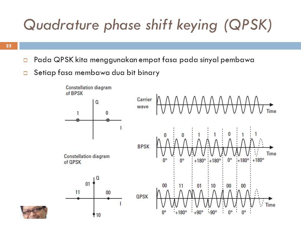 Quadrature phase shift keying (QPSK)  Pada QPSK kita menggunakan empat fasa pada sinyal pembawa  Setiap fasa membawa dua bit binary 23