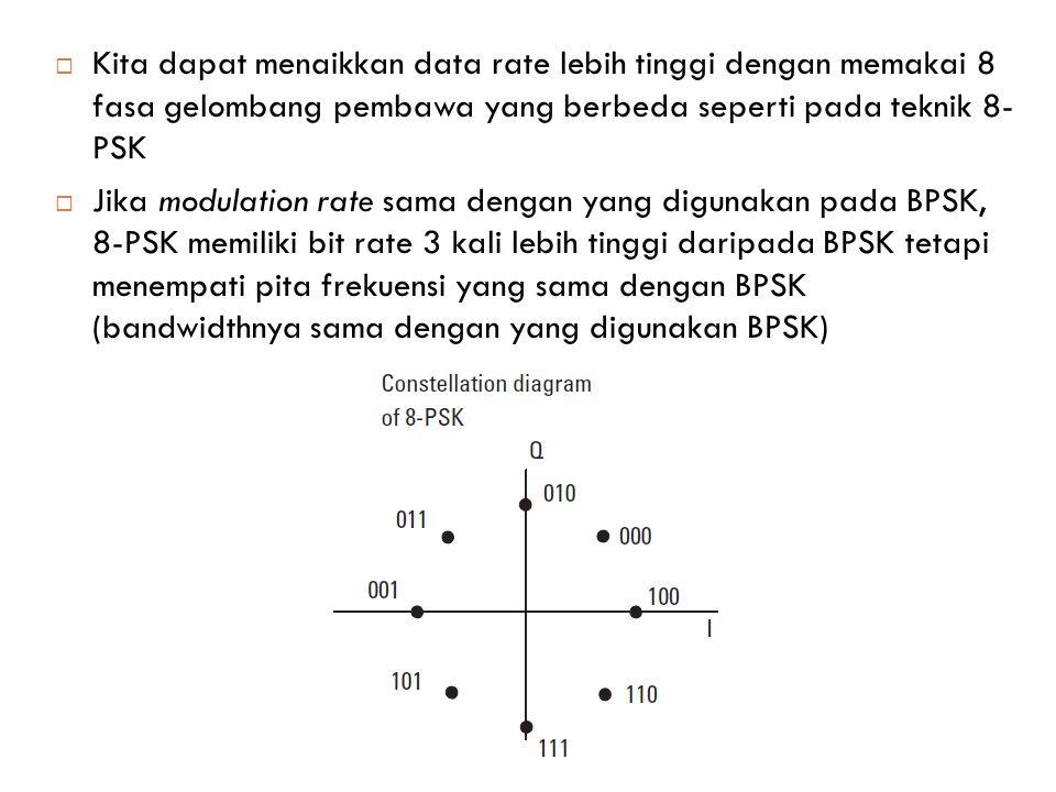  Kita dapat menaikkan data rate lebih tinggi dengan memakai 8 fasa gelombang pembawa yang berbeda seperti pada teknik 8- PSK  Jika modulation rate s