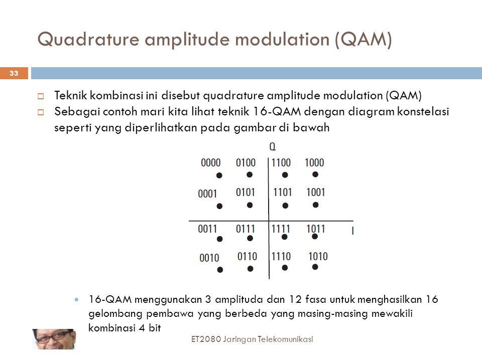 Quadrature amplitude modulation (QAM)  Teknik kombinasi ini disebut quadrature amplitude modulation (QAM)  Sebagai contoh mari kita lihat teknik 16-