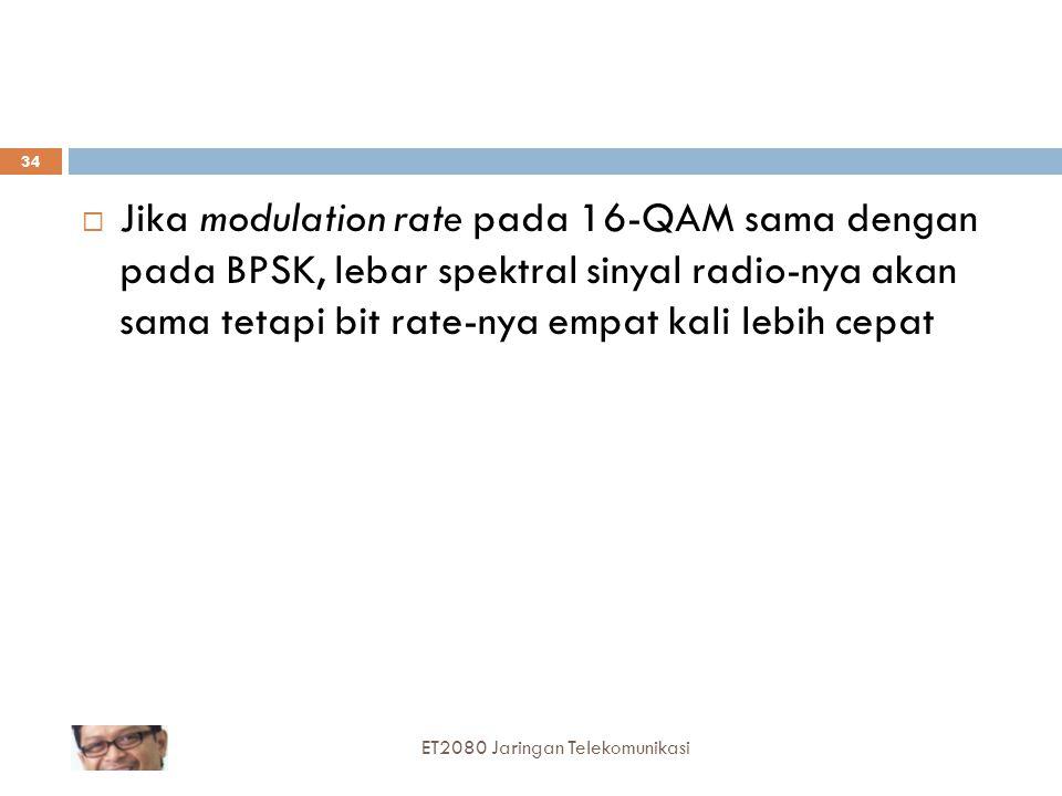  Jika modulation rate pada 16-QAM sama dengan pada BPSK, lebar spektral sinyal radio-nya akan sama tetapi bit rate-nya empat kali lebih cepat 34 ET20
