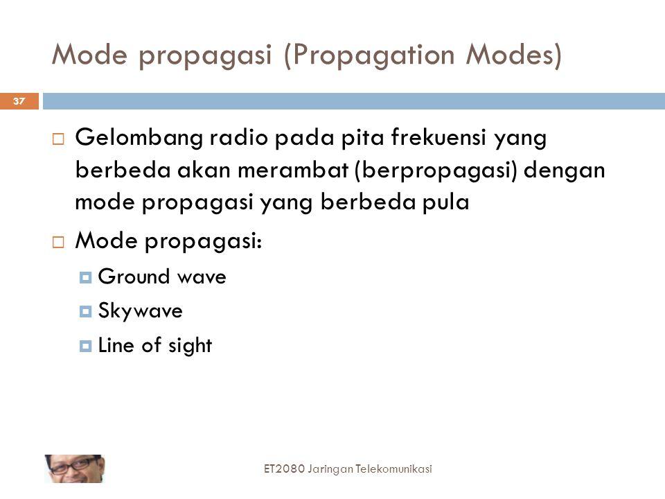 Mode propagasi (Propagation Modes)  Gelombang radio pada pita frekuensi yang berbeda akan merambat (berpropagasi) dengan mode propagasi yang berbeda