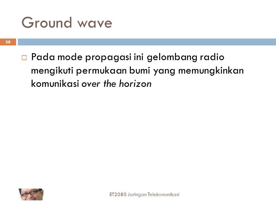 Ground wave  Pada mode propagasi ini gelombang radio mengikuti permukaan bumi yang memungkinkan komunikasi over the horizon 38 ET2080 Jaringan Teleko