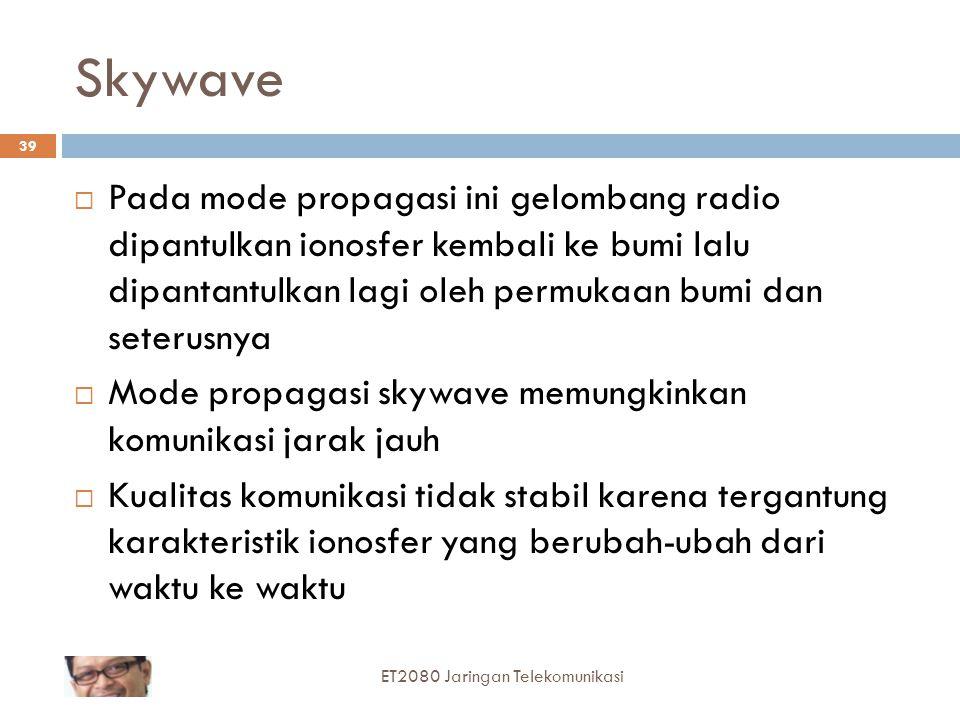 Skywave  Pada mode propagasi ini gelombang radio dipantulkan ionosfer kembali ke bumi lalu dipantantulkan lagi oleh permukaan bumi dan seterusnya  M