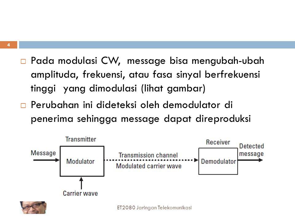  Pada modulasi CW, message bisa mengubah-ubah amplituda, frekuensi, atau fasa sinyal berfrekuensi tinggi yang dimodulasi (lihat gambar)  Perubahan i