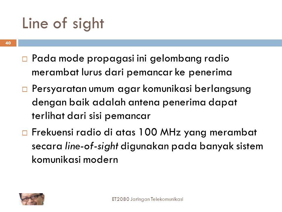 Line of sight  Pada mode propagasi ini gelombang radio merambat lurus dari pemancar ke penerima  Persyaratan umum agar komunikasi berlangsung dengan