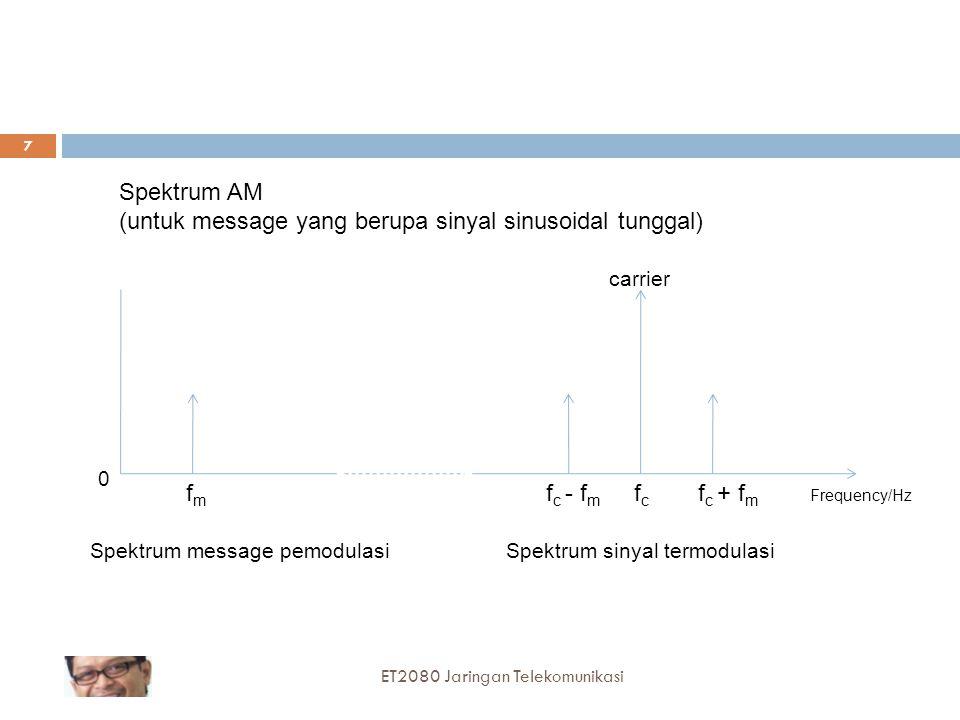 fmfm fcfc f c + f m f c - f m Spektrum AM (untuk message yang berupa sinyal sinusoidal tunggal) Frequency/Hz Spektrum message pemodulasiSpektrum sinya