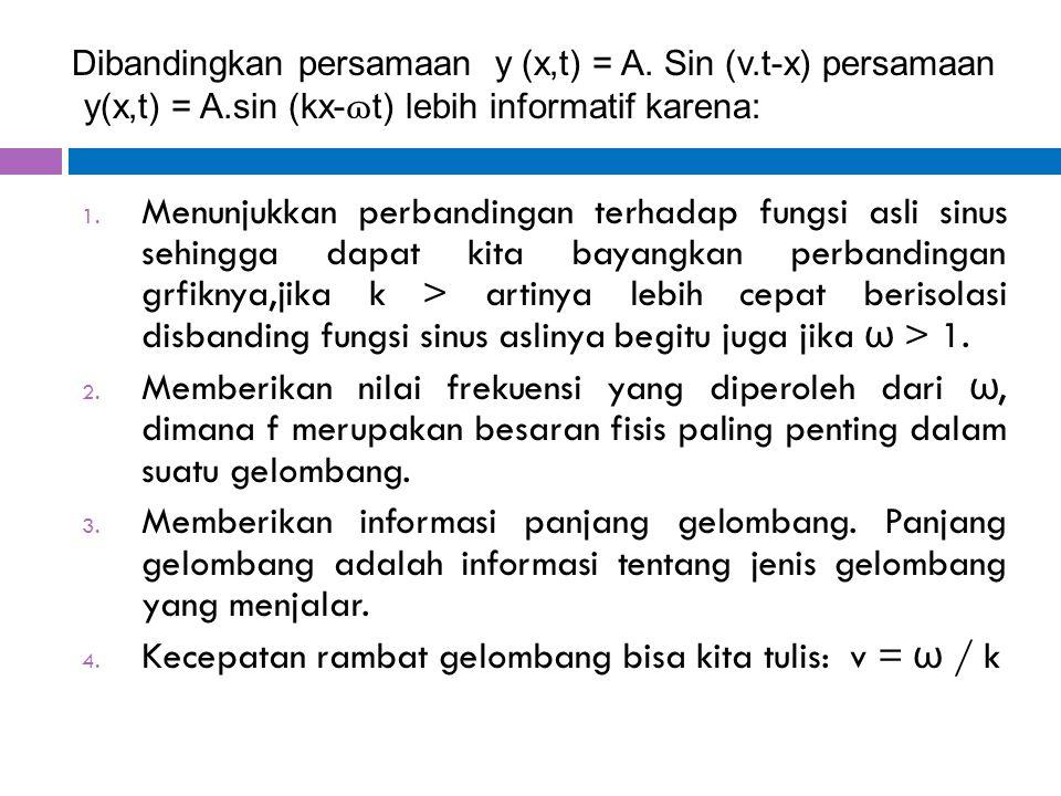 1. Menunjukkan perbandingan terhadap fungsi asli sinus sehingga dapat kita bayangkan perbandingan grfiknya,jika k > artinya lebih cepat berisolasi dis