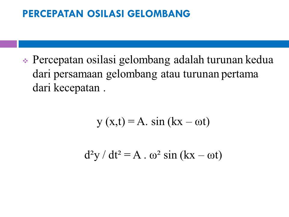 PERCEPATAN OSILASI GELOMBANG  Percepatan osilasi gelombang adalah turunan kedua dari persamaan gelombang atau turunan pertama dari kecepatan. y (x,t)