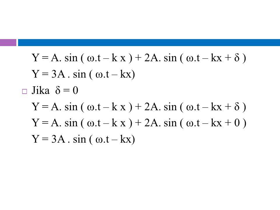 Y = A. sin ( ω.t – k x ) + 2A. sin ( ω.t – kx + δ ) Y = 3A. sin ( ω.t – kx)  Jika δ = 0 Y = A. sin ( ω.t – k x ) + 2A. sin ( ω.t – kx + δ ) Y = A. si