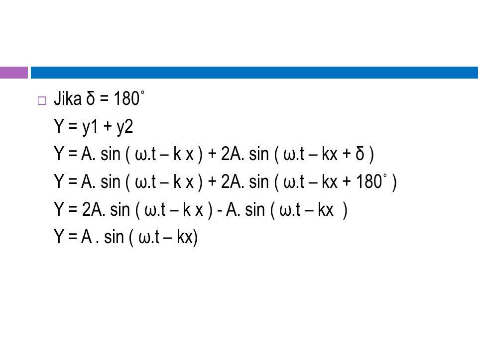  Jika δ = 180˚ Y = y1 + y2 Y = A. sin ( ω.t – k x ) + 2A. sin ( ω.t – kx + δ ) Y = A. sin ( ω.t – k x ) + 2A. sin ( ω.t – kx + 180˚ ) Y = 2A. sin ( ω