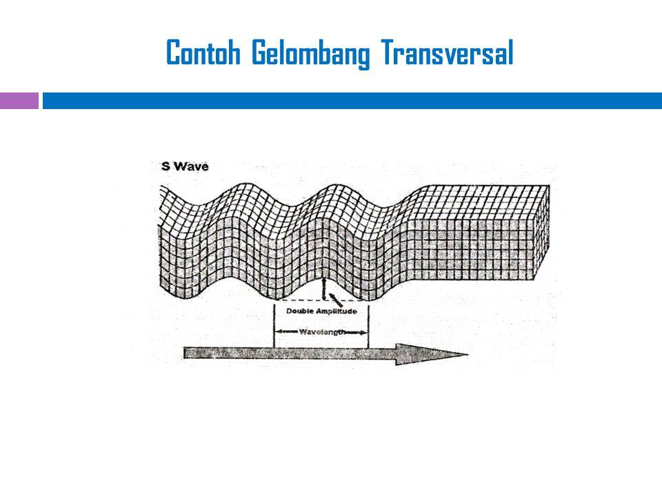  Gelombang cahaya, atau gelombang elektromagnetik pada umumnya merupakan salah satu contoh gelombang transversal, gelombang permukaan air, gelombang seutas tali dll.