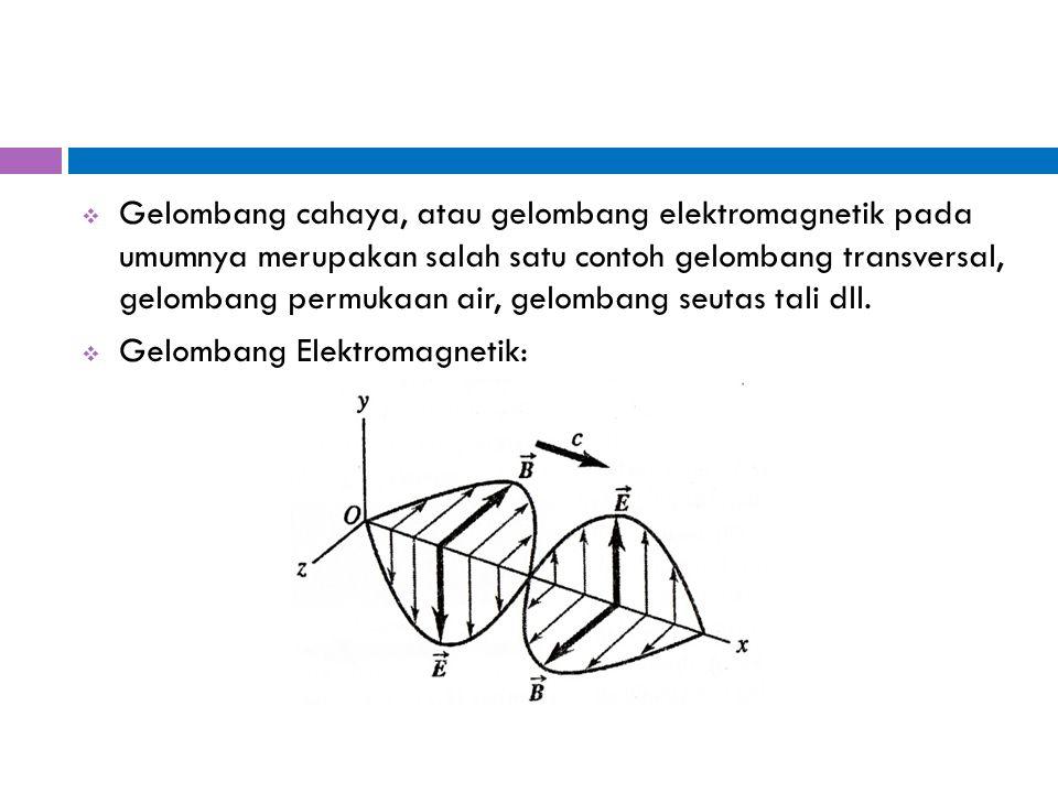  Gelombang cahaya, atau gelombang elektromagnetik pada umumnya merupakan salah satu contoh gelombang transversal, gelombang permukaan air, gelombang