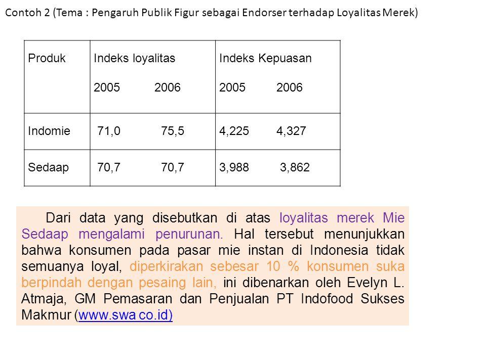 Contoh 2 (Tema : Pengaruh Publik Figur sebagai Endorser terhadap Loyalitas Merek) Dari data yang disebutkan di atas loyalitas merek Mie Sedaap mengala