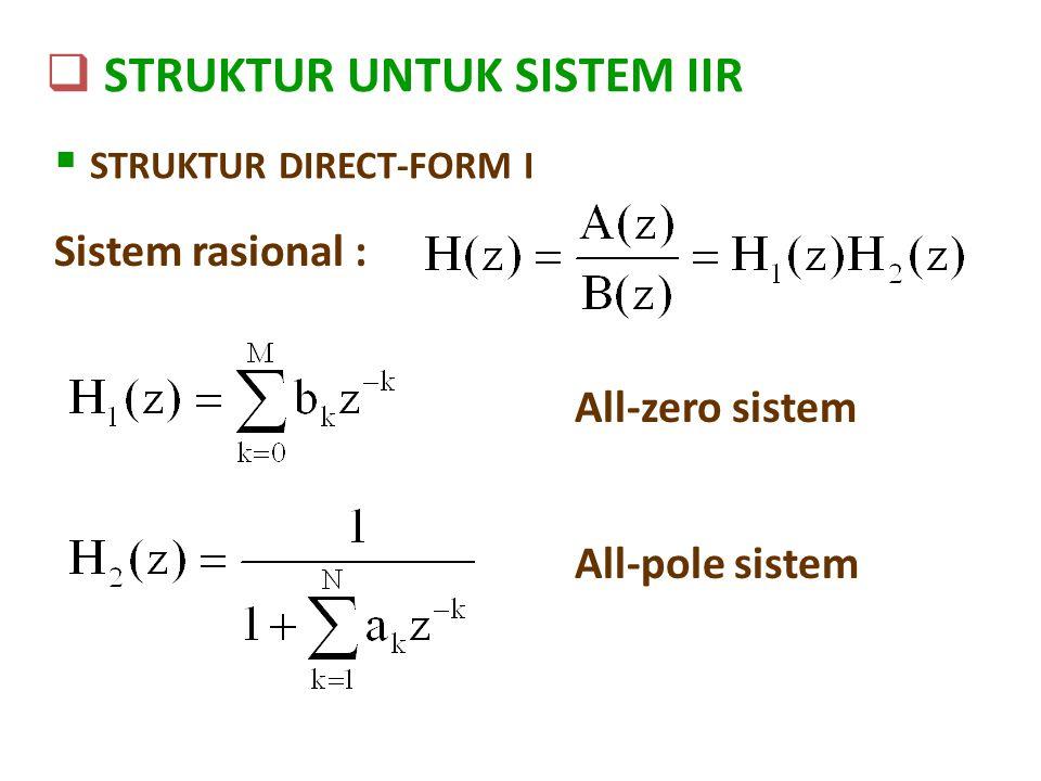 z - 1 + + + + y(n) -a 1 -a 2 -a N-1 -a N All-pole sistem b1b1 bobo b M-1 z - 1 b2b2 b M x(n) + + + + All-zero sistem w(n)