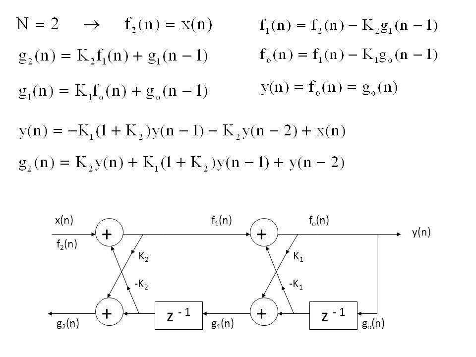 z - 1 + x(n) g N (n) K N f N (n) f N-1 (n) + -K N z - 1 + g 2 (n) K 2 f 2 (n) f 1 (n) + -K 2 g 1 (n)g o (n) z - 1 + K 1 f o (n)=y(n) + -K 1 Forward Reverse