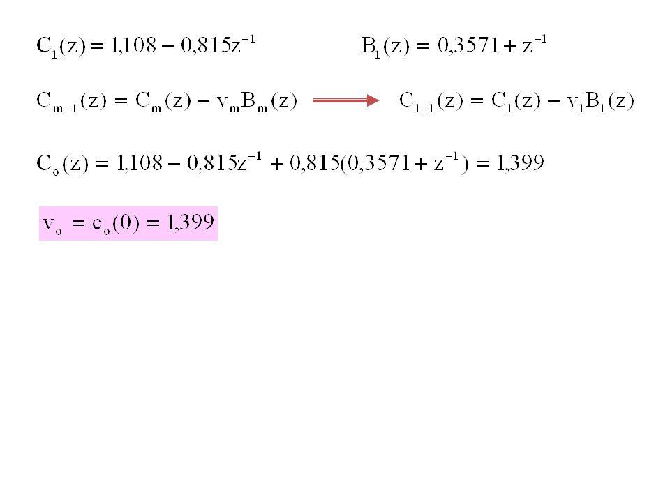 y(n) z - 1 + g 2 (n) -0,72 f 2 (n) f 1 (n) + 0,72 g 1 (n)g o (n) z - 1 + 0,3571 f o (n) + -0,3571 + 0,15 + + -0,815 1,399 x(n) Struktur lattice-ladder sistem IIR
