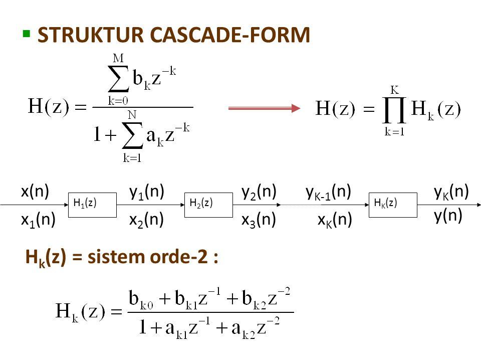 y k (n)=x k+1 (n) b k1 bobo b k2 + + + z - 1 + + + -a k1 -a k2 x k (n)