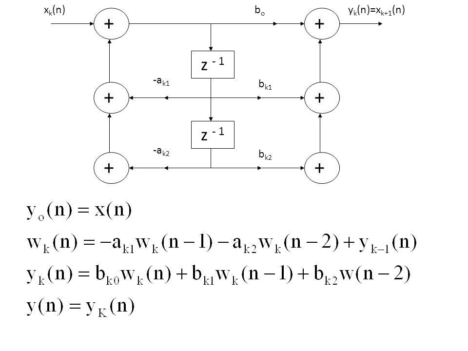  STRUKTUR PARALLEL-FORM y(n) x(n) C H 1 (z) H 2 (z) H K (z) + + +