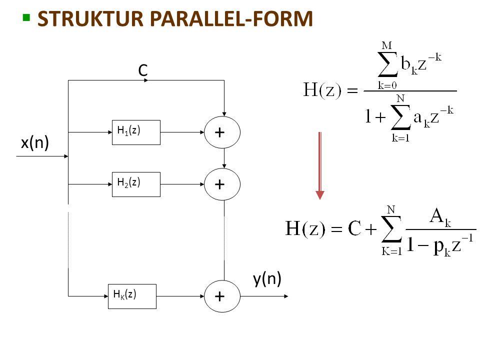 y k (n) b k1 b ko + + z - 1 + + + -a k1 -a k2 x(n)