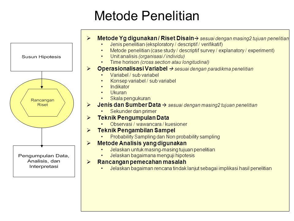 Metode Penelitian  Metode Yg digunakan / Riset Disain  sesuai dengan masing2 tujuan penelitian Jenis penelitian (eksploratory / descriptif / verifik