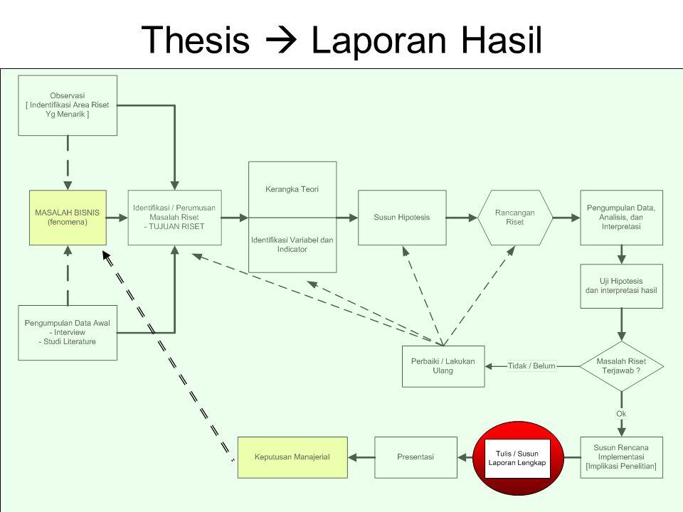 Thesis  Laporan Hasil