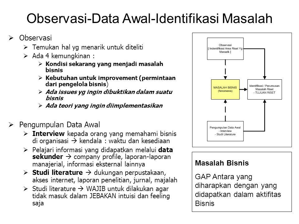 Observasi-Data Awal-Identifikasi Masalah  Observasi  Temukan hal yg menarik untuk diteliti  Ada 4 kemungkinan :  Kondisi sekarang yang menjadi mas