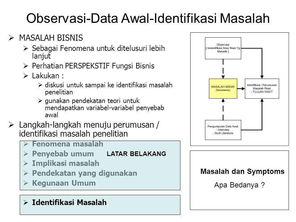 Observasi-Data Awal-Identifikasi Masalah  MASALAH BISNIS  Sebagai Fenomena untuk ditelusuri lebih lanjut  Perhatian PERSPEKSTIF Fungsi Bisnis  Lak