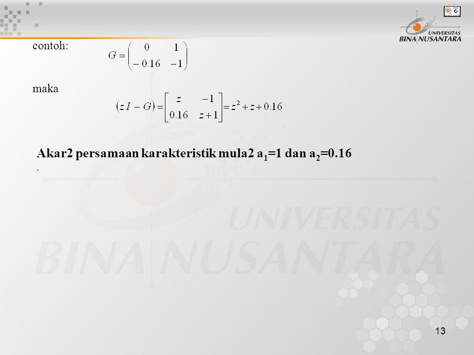 13 contoh: maka Akar2 persamaan karakteristik mula2 a 1 =1 dan a 2 =0.16.