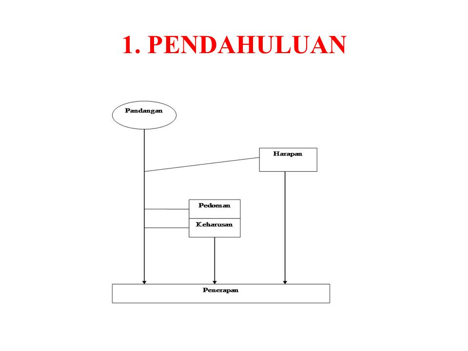 1. PENDAHULUAN