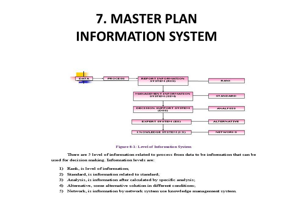 7. MASTER PLAN INFORMATION SYSTEM