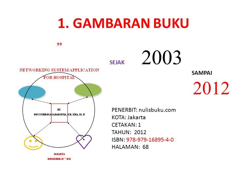 1. GAMBARAN BUKU SEJAK 2003 SAMPAI 2012 PENERBIT: nulisbuku.com KOTA: Jakarta CETAKAN: 1 TAHUN: 2012 ISBN: 978-979-16895-4-0 HALAMAN: 68