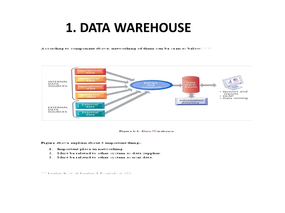 1. DATA WAREHOUSE