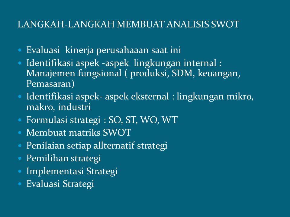 LANGKAH-LANGKAH MEMBUAT ANALISIS SWOT Evaluasi kinerja perusahaaan saat ini Identifikasi aspek -aspek lingkungan internal : Manajemen fungsional ( pro