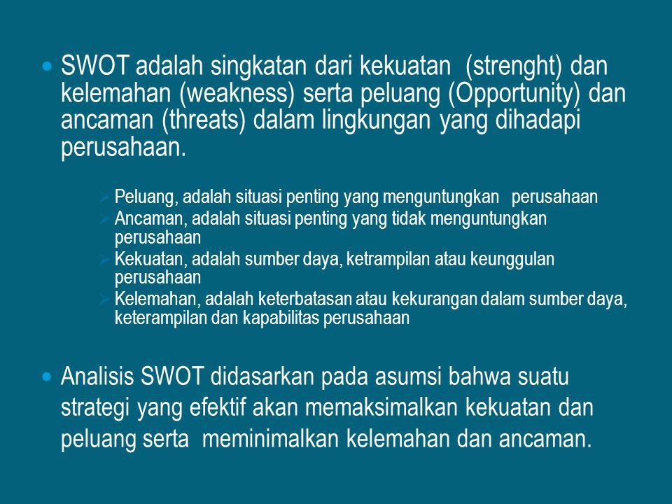 SWOT adalah singkatan dari kekuatan (strenght) dan kelemahan (weakness) serta peluang (Opportunity) dan ancaman (threats) dalam lingkungan yang dihada