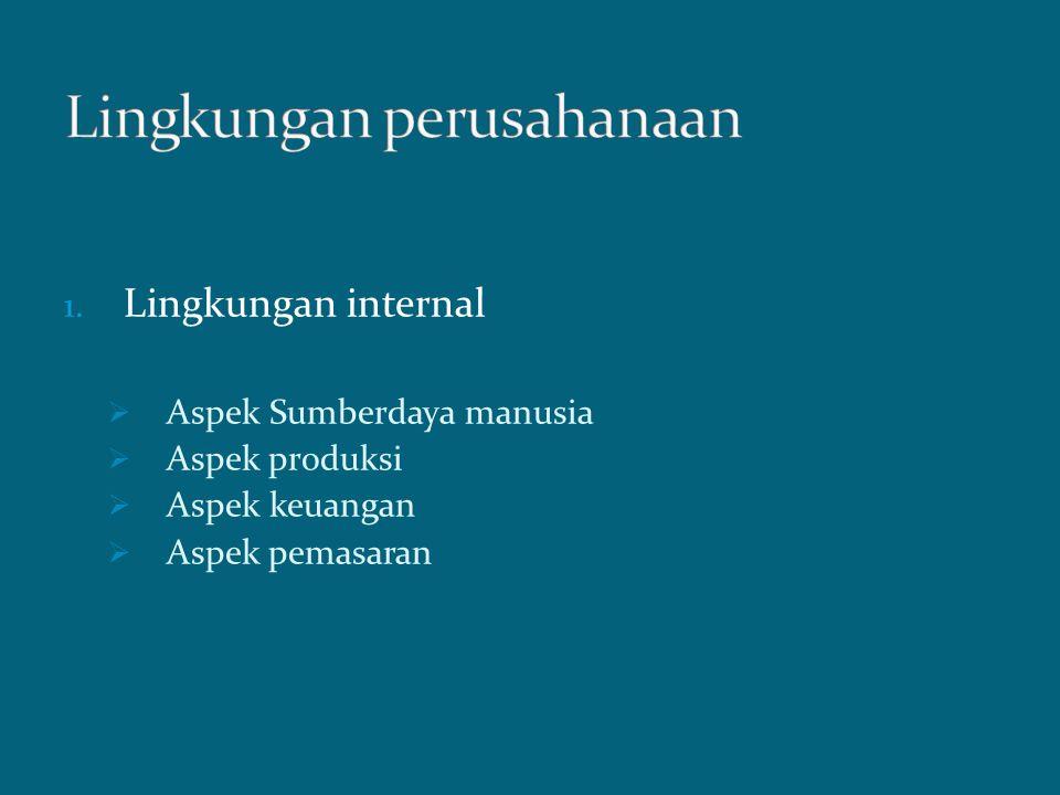 1. Lingkungan internal  Aspek Sumberdaya manusia  Aspek produksi  Aspek keuangan  Aspek pemasaran