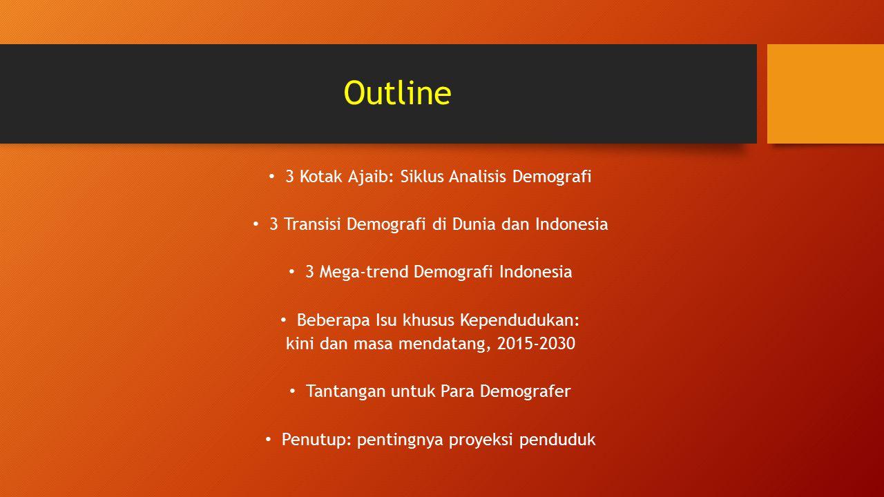 Outline 3 Kotak Ajaib: Siklus Analisis Demografi 3 Transisi Demografi di Dunia dan Indonesia 3 Mega-trend Demografi Indonesia Beberapa Isu khusus Kepe