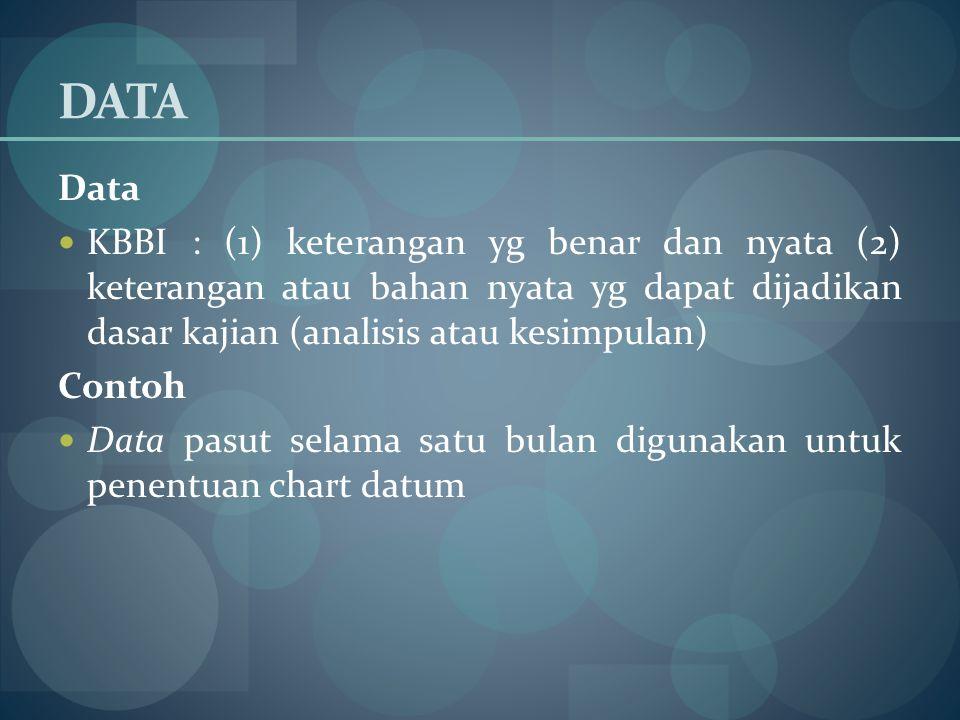 KEANDALAN Keandalan KBBI : hal andal Andal KBBI : (1) dapat dipercaya; (2) memberikan hasil yg sama pd ujian atau percobaan yg berulang Hal KBBI : (1) keadaan; peristiwa; kejadian (sesuatu yg terjadi (2) perkara, urusan, soal; masalah (3) sebab (4) tentang; mengenai Contoh Keandalan ITB dalam memberikan pendidikan teknik di Indonesia