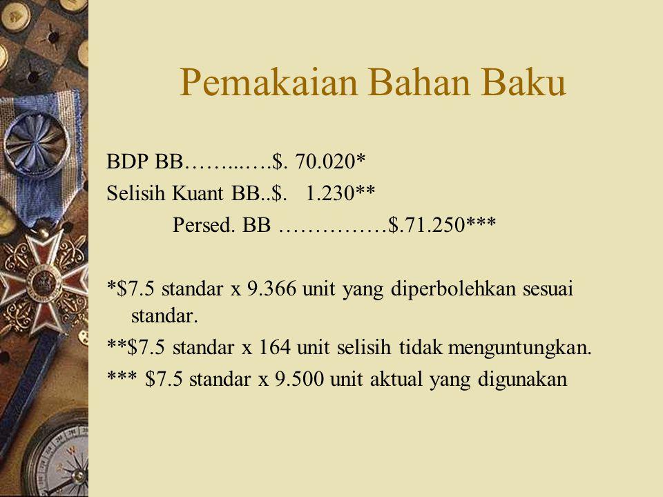 Pemakaian Bahan Baku BDP BB……...….$. 70.020* Selisih Kuant BB..$. 1.230** Persed. BB ……………$.71.250*** *$7.5 standar x 9.366 unit yang diperbolehkan se