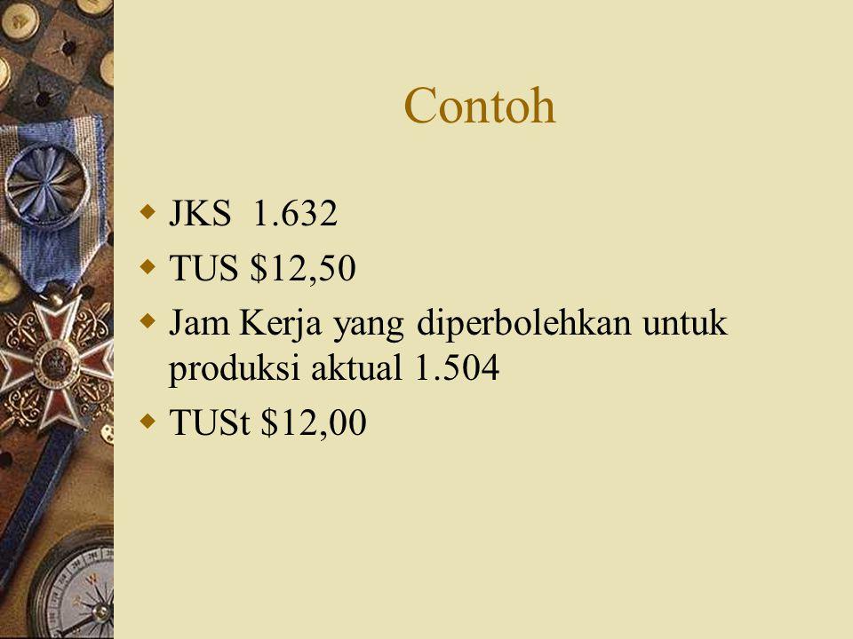 Contoh  JKS 1.632  TUS $12,50  Jam Kerja yang diperbolehkan untuk produksi aktual 1.504  TUSt $12,00