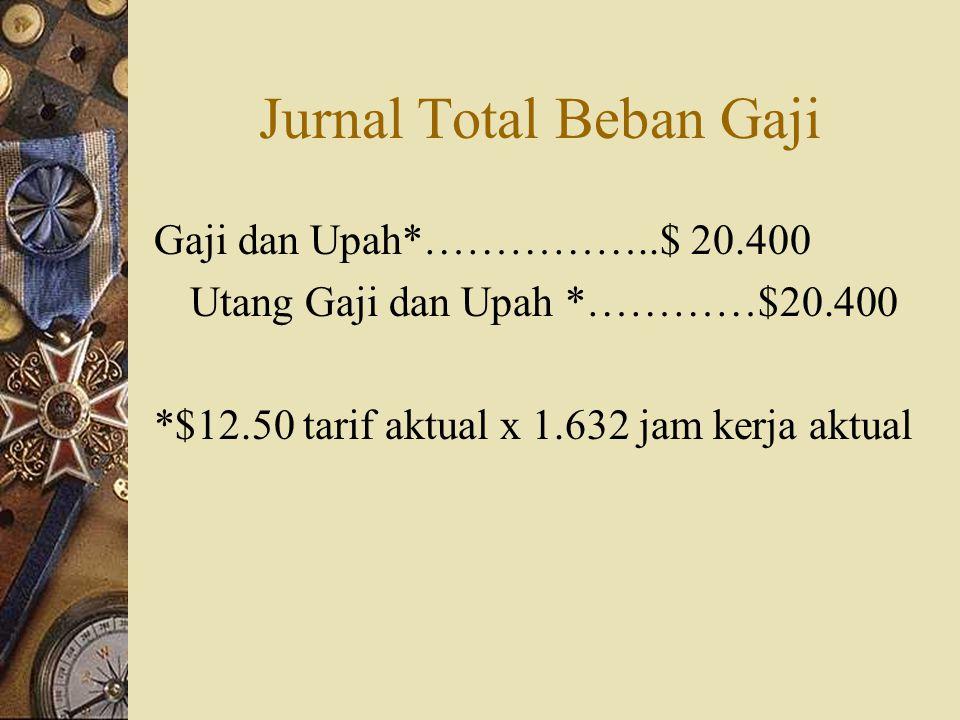 Jurnal Total Beban Gaji Gaji dan Upah*……………..$ 20.400 Utang Gaji dan Upah *…………$20.400 *$12.50 tarif aktual x 1.632 jam kerja aktual