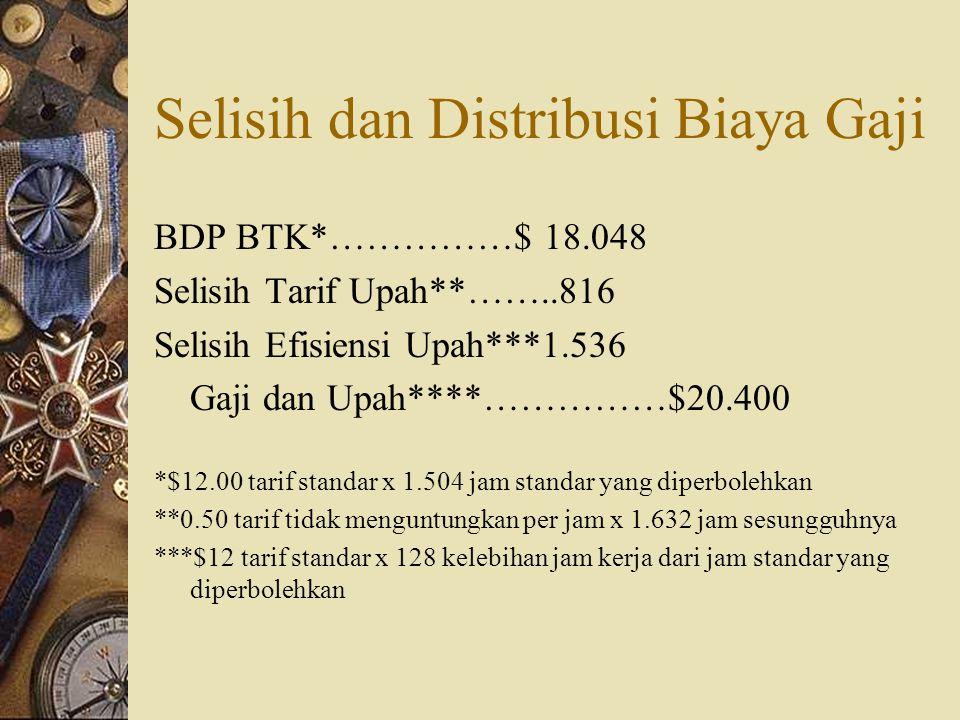 Selisih dan Distribusi Biaya Gaji BDP BTK*……………$ 18.048 Selisih Tarif Upah**……..816 Selisih Efisiensi Upah***1.536 Gaji dan Upah****……………$20.400 *$12.