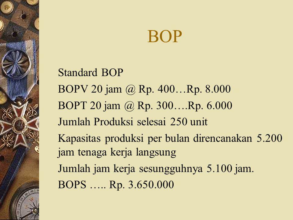 BOP Standard BOP BOPV 20 jam @ Rp. 400…Rp. 8.000 BOPT 20 jam @ Rp. 300….Rp. 6.000 Jumlah Produksi selesai 250 unit Kapasitas produksi per bulan direnc