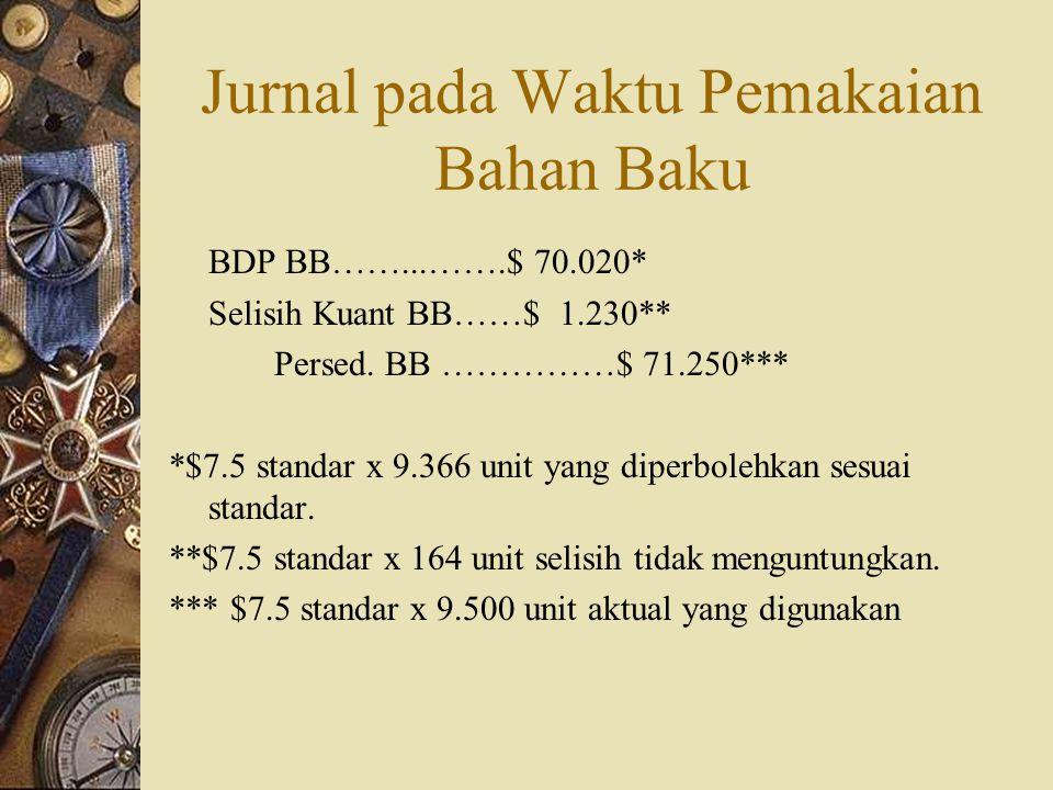 Jurnal pada Waktu Pemakaian Bahan Baku BDP BB……...…….$ 70.020* Selisih Kuant BB……$ 1.230** Persed. BB ……………$ 71.250*** *$7.5 standar x 9.366 unit yang