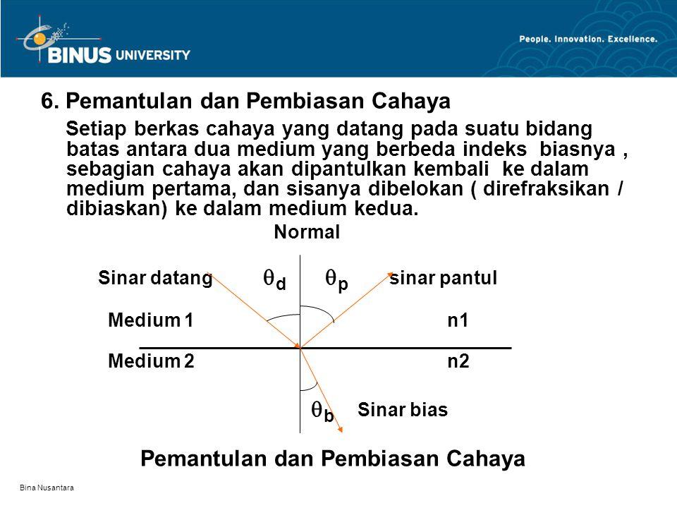 Bina Nusantara 6. Pemantulan dan Pembiasan Cahaya Setiap berkas cahaya yang datang pada suatu bidang batas antara dua medium yang berbeda indeks biasn