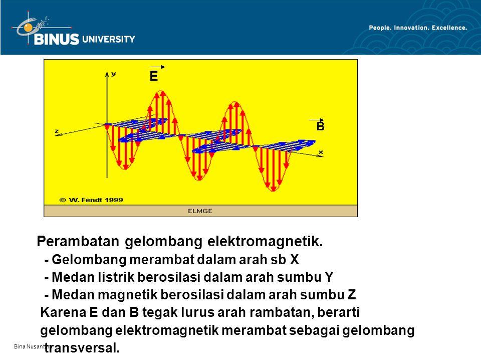 Bina Nusantara E B Perambatan gelombang elektromagnetik. - Gelombang merambat dalam arah sb X - Medan listrik berosilasi dalam arah sumbu Y - Medan ma
