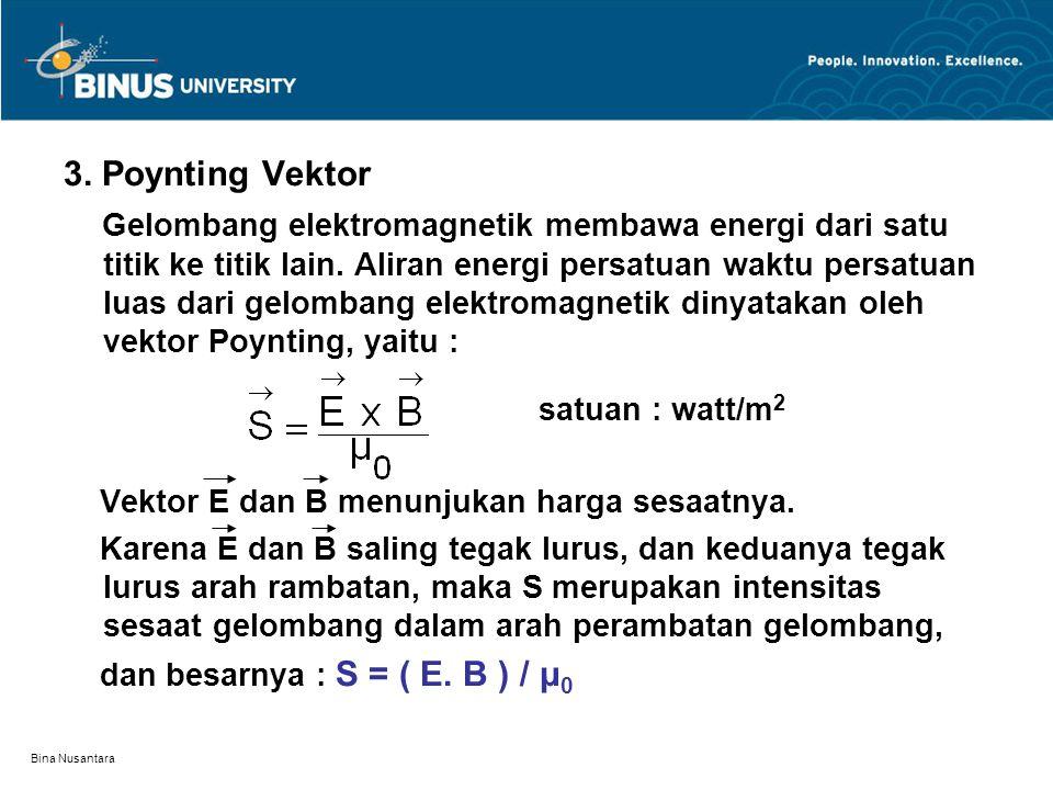 Bina Nusantara 3. Poynting Vektor Gelombang elektromagnetik membawa energi dari satu titik ke titik lain. Aliran energi persatuan waktu persatuan luas
