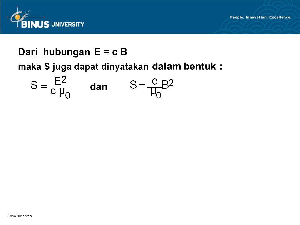 Bina Nusantara Dari hubungan E = c B maka S juga dapat dinyatakan dalam bentuk : dan