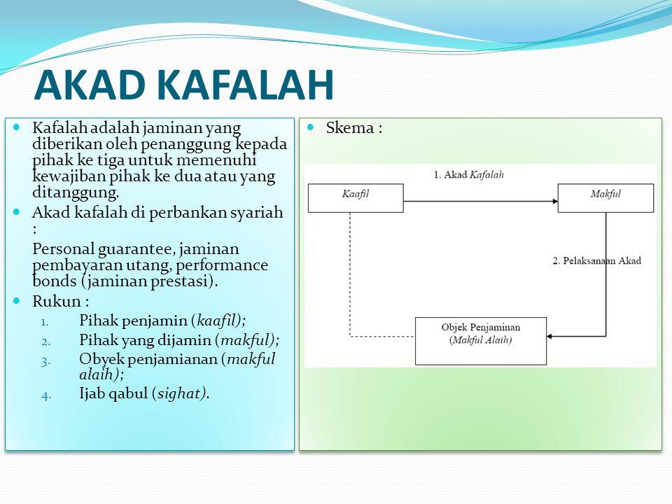 AKAD KAFALAH Kafalah adalah jaminan yang diberikan oleh penanggung kepada pihak ke tiga untuk memenuhi kewajiban pihak ke dua atau yang ditanggung. Ak