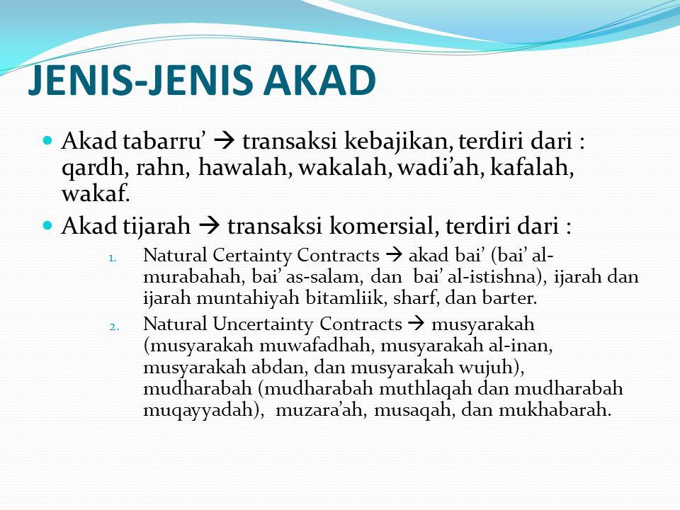 JENIS-JENIS AKAD Akad tabarru'  transaksi kebajikan, terdiri dari : qardh, rahn, hawalah, wakalah, wadi'ah, kafalah, wakaf. Akad tijarah  transaksi